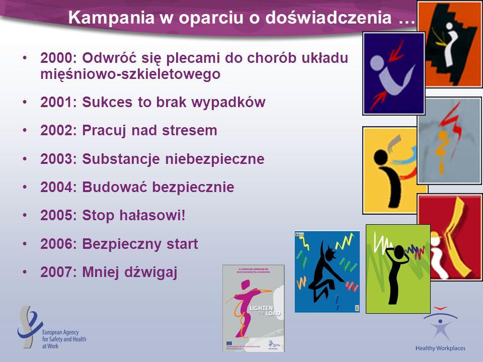 Kampania w oparciu o doświadczenia … 2000: Odwróć się plecami do chorób układu mięśniowo-szkieletowego 2001: Sukces to brak wypadków 2002: Pracuj nad