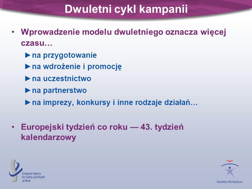 Dwuletni cykl kampanii Wprowadzenie modelu dwuletniego oznacza więcej czasu… na przygotowanie na wdrożenie i promocję na uczestnictwo na partnerstwo n