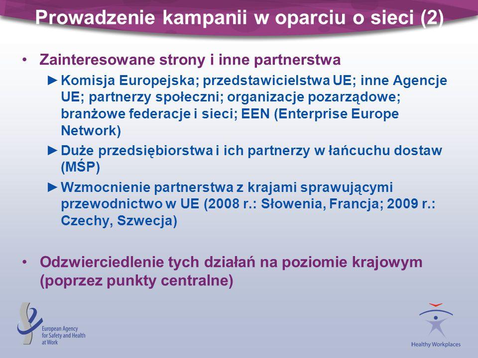Prowadzenie kampanii w oparciu o sieci (2) Zainteresowane strony i inne partnerstwa Komisja Europejska; przedstawicielstwa UE; inne Agencje UE; partne