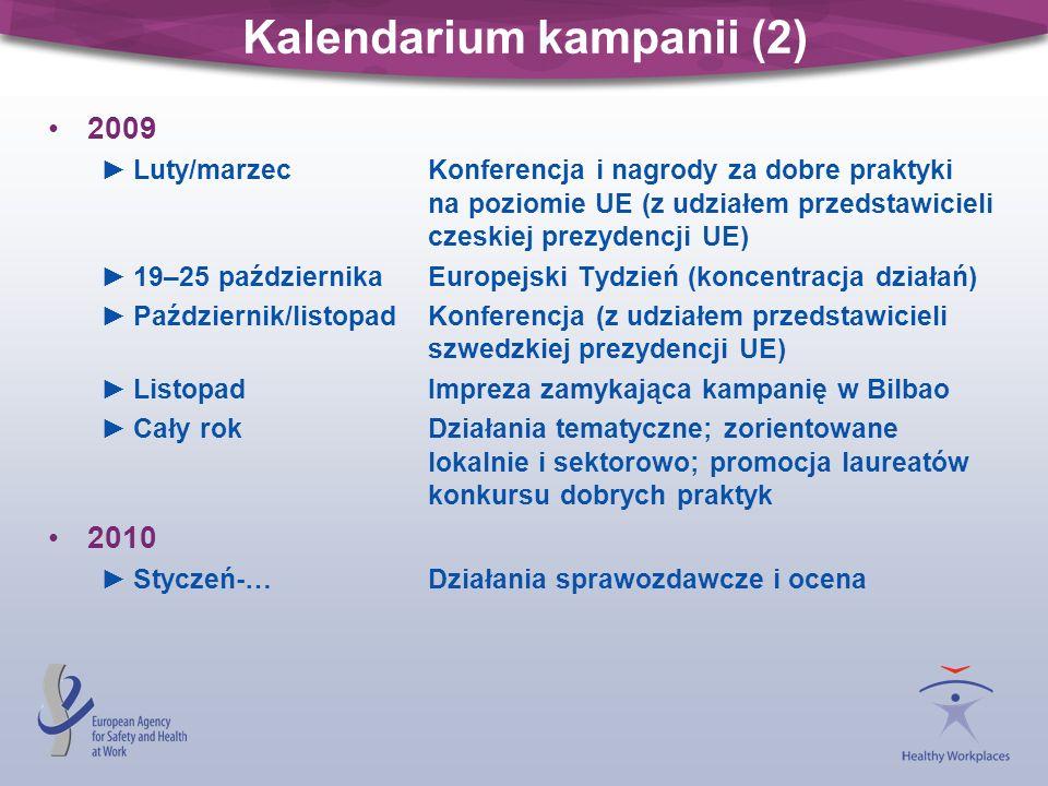 Kalendarium kampanii (2) 2009 Luty/marzecKonferencja i nagrody za dobre praktyki na poziomie UE (z udziałem przedstawicieli czeskiej prezydencji UE) 1
