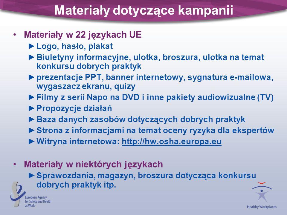 Materiały dotyczące kampanii Materiały w 22 językach UE Logo, hasło, plakat Biuletyny informacyjne, ulotka, broszura, ulotka na temat konkursu dobrych
