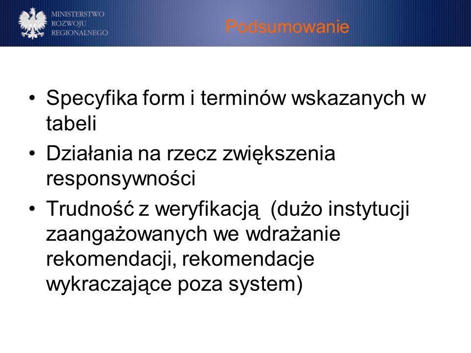 Podsumowanie Specyfika form i terminów wskazanych w tabeli Działania na rzecz zwiększenia responsywności Trudność z weryfikacją (dużo instytucji zaangażowanych we wdrażanie rekomendacji, rekomendacje wykraczające poza system)