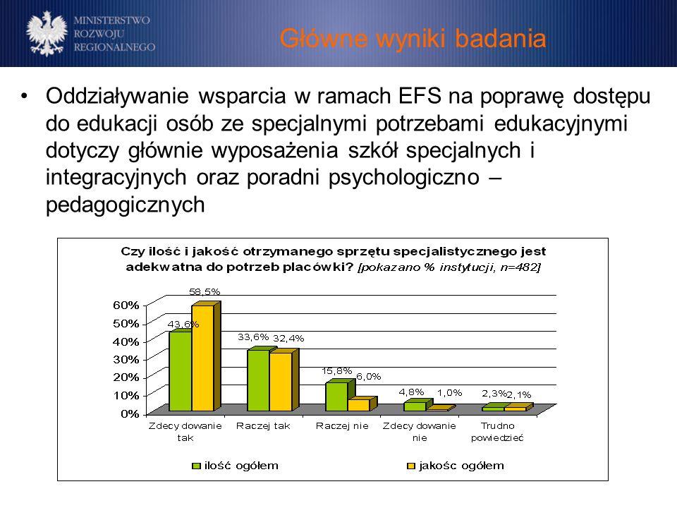 Główne wyniki badania Oddziaływanie wsparcia w ramach EFS na poprawę dostępu do edukacji osób ze specjalnymi potrzebami edukacyjnymi dotyczy głównie wyposażenia szkół specjalnych i integracyjnych oraz poradni psychologiczno – pedagogicznych