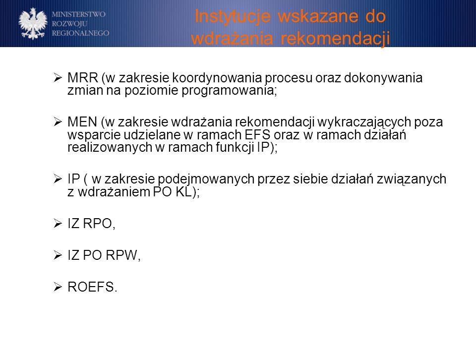 Instytucje wskazane do wdrażania rekomendacji MRR (w zakresie koordynowania procesu oraz dokonywania zmian na poziomie programowania; MEN (w zakresie wdrażania rekomendacji wykraczających poza wsparcie udzielane w ramach EFS oraz w ramach działań realizowanych w ramach funkcji IP); IP ( w zakresie podejmowanych przez siebie działań związanych z wdrażaniem PO KL); IZ RPO, IZ PO RPW, ROEFS.