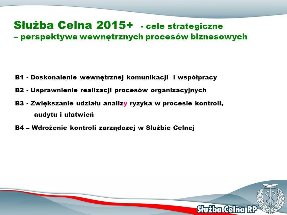 Służba Celna 2015+ - cele strategiczne - perspektywa rozwoju R1 - Doskonalenie kompetencji funkcjonariuszy celnych i pracowników Służby Celnej R2 – Kształtowanie pozytywnych postaw (w tym postaw etycznych) R3 - Doskonalenie systemu motywacyjno – lojalnościowego R4 - Standaryzacja procesów organizacyjnych R5 - Modernizacja infrastruktury technicznej