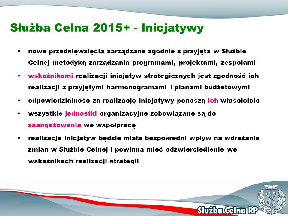 Służba Celna 2015+ - Inicjatywy LP.Inicjatywa strategicznaPriorytetWłaścicielTermin zakończenia 1.Wdrożenie Programu e – Cło.1Departament SCGrudzień 2013 2.Wdrożenie Zmodernizowanego Kodeksu Celnego.