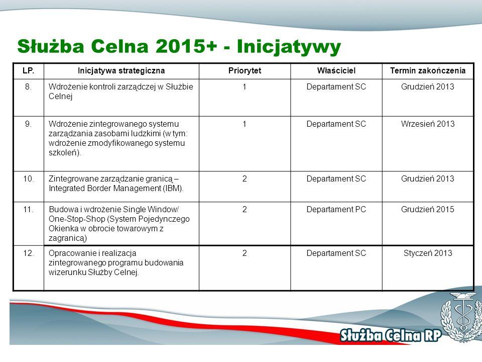 Służba Celna 2015+ - Inicjatywy LP.Inicjatywa strategicznaPriorytetWłaścicielTermin zakończenia 13.Opracowanie zasad i wdrożenie skutecznego wykorzystania uprawnień rozpoznawczych oraz współpracy operacyjnej.