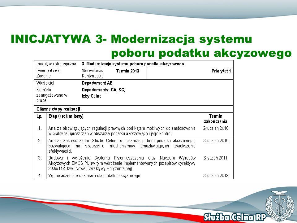 Służba Celna 2015+ - Dalsze prace korekty dokumentu po konsultacjach - do 16.03.2010r.