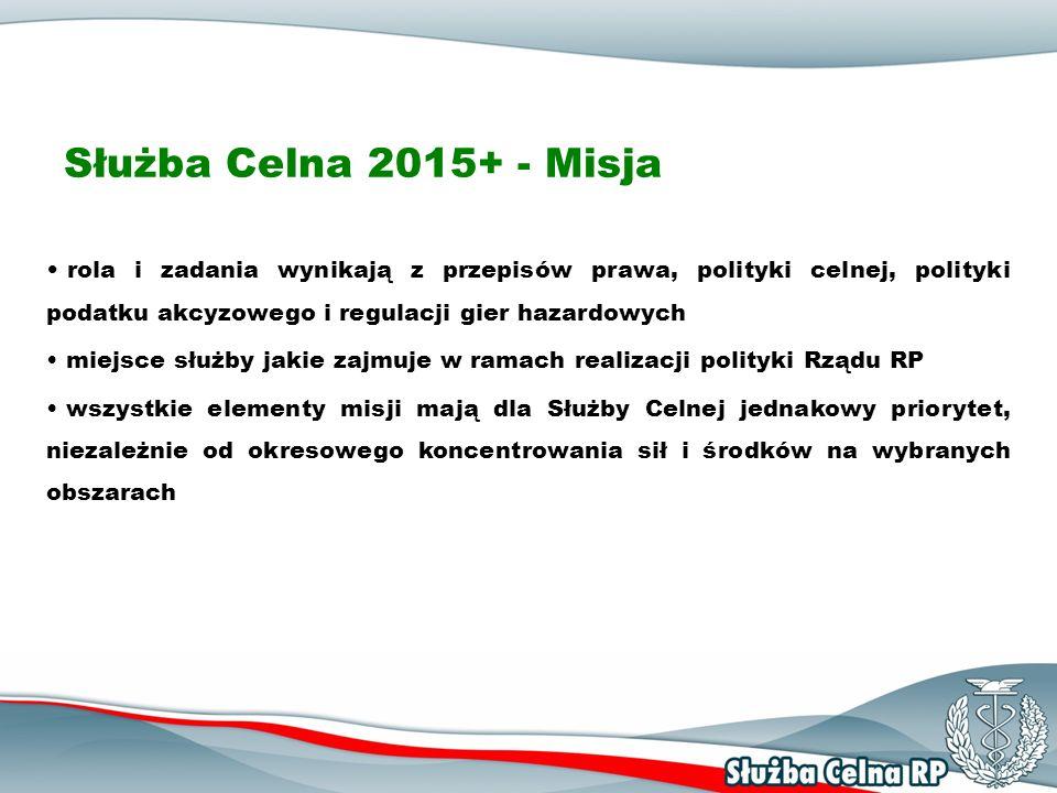 Służba Celna 2015+ - Wizja Polska Służba Celna otwarta na nowe wyzwania i współpracę, przestrzegająca zasad etyki zawodowej i stosująca nowoczesne metody działania, troszcząc się o finanse publiczne, ułatwiając prowadzenie legalnej działalności gospodarczej oraz zapewniając bezpieczeństwo doskonali metody pracy i kompetencje ludzi, stosuje coraz bardziej nowoczesne narzędzia kierując się oczekiwaniami społeczeństwa, przedsiębiorców, budżetu i instytucji partnerskich.