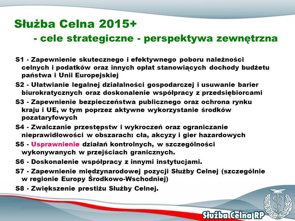 Służba Celna 2015+ - cele strategiczne – perspektywa wewnętrznych procesów biznesowych B1 - Doskonalenie wewnętrznej komunikacji i współpracy B2 - Usprawnienie realizacji procesów organizacyjnych B3 - Zwiększanie udziału analizy ryzyka w procesie kontroli, audytu i ułatwień B4 – Wdrożenie kontroli zarządczej w Służbie Celnej