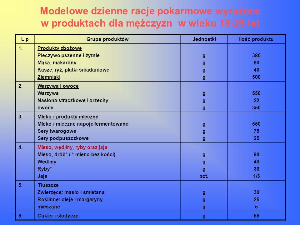 Modelowe dzienne racje pokarmowe wyrażone w produktach dla mężczyzn w wieku 19-25 lat L.pGrupa produktówJednostkiIlość produktu 1.Produkty zbożowe Pie