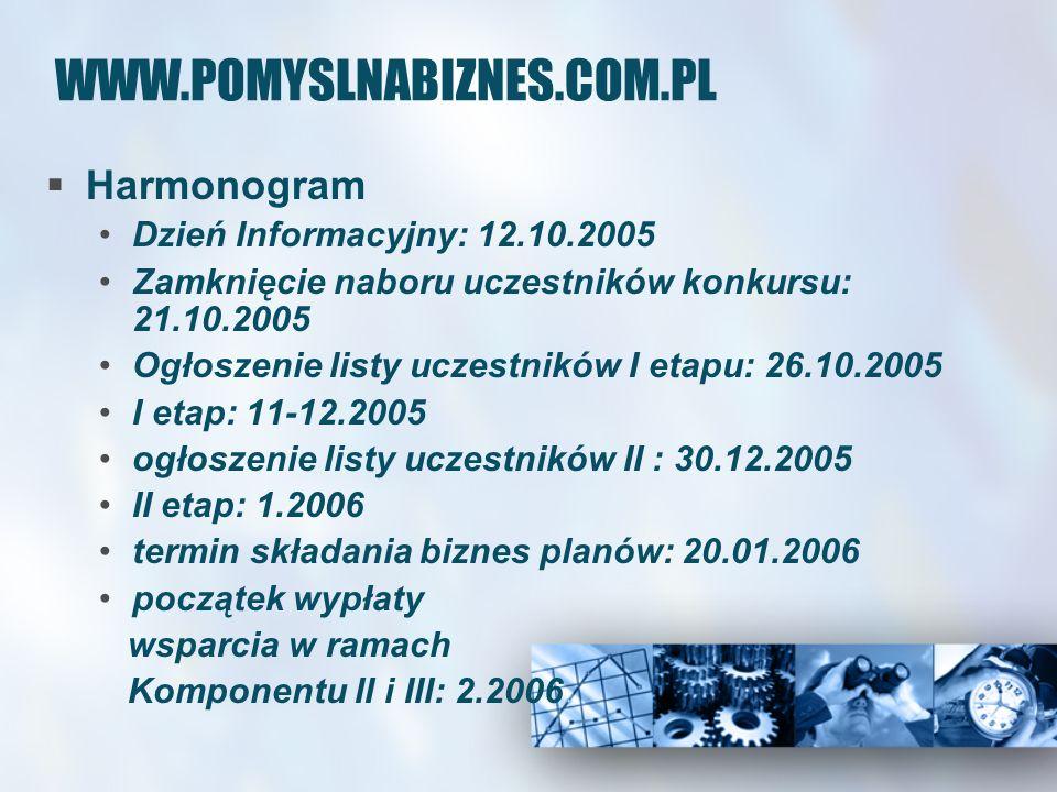 WWW.POMYSLNABIZNES.COM.PL Harmonogram Dzień Informacyjny: 12.10.2005 Zamknięcie naboru uczestników konkursu: 21.10.2005 Ogłoszenie listy uczestników I