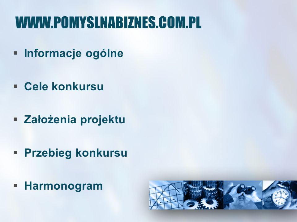 WWW.POMYSLNABIZNES.COM.PL Informacje ogólne Konkurs Pomysł na biznes doczekał się już IV edycji.