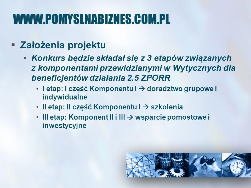 WWW.POMYSLNABIZNES.COM.PL Założenia projektu Konkurs będzie składał się z 3 etapów związanych z komponentami przewidzianymi w Wytycznych dla beneficje