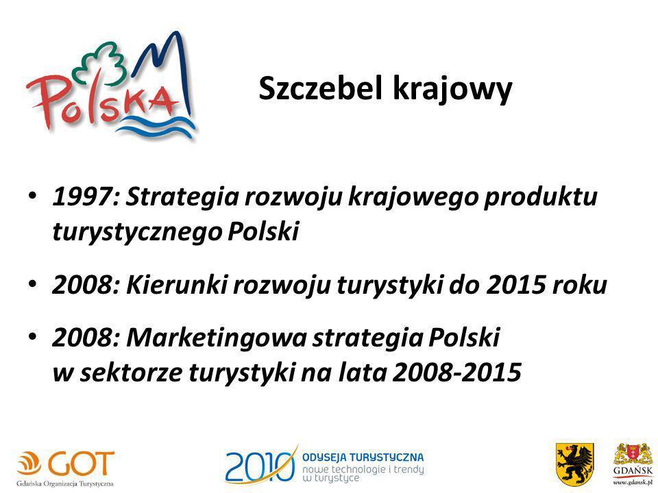 Szczebel krajowy 1997: Strategia rozwoju krajowego produktu turystycznego Polski 2008: Kierunki rozwoju turystyki do 2015 roku 2008: Marketingowa stra