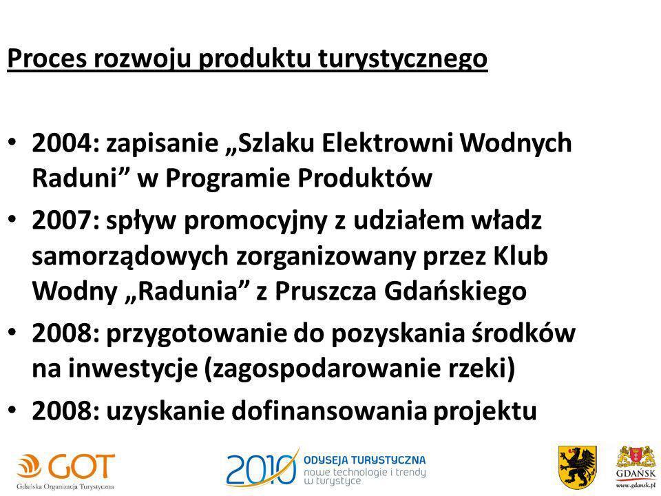 Proces rozwoju produktu turystycznego 2004: zapisanie Szlaku Elektrowni Wodnych Raduni w Programie Produktów 2007: spływ promocyjny z udziałem władz s