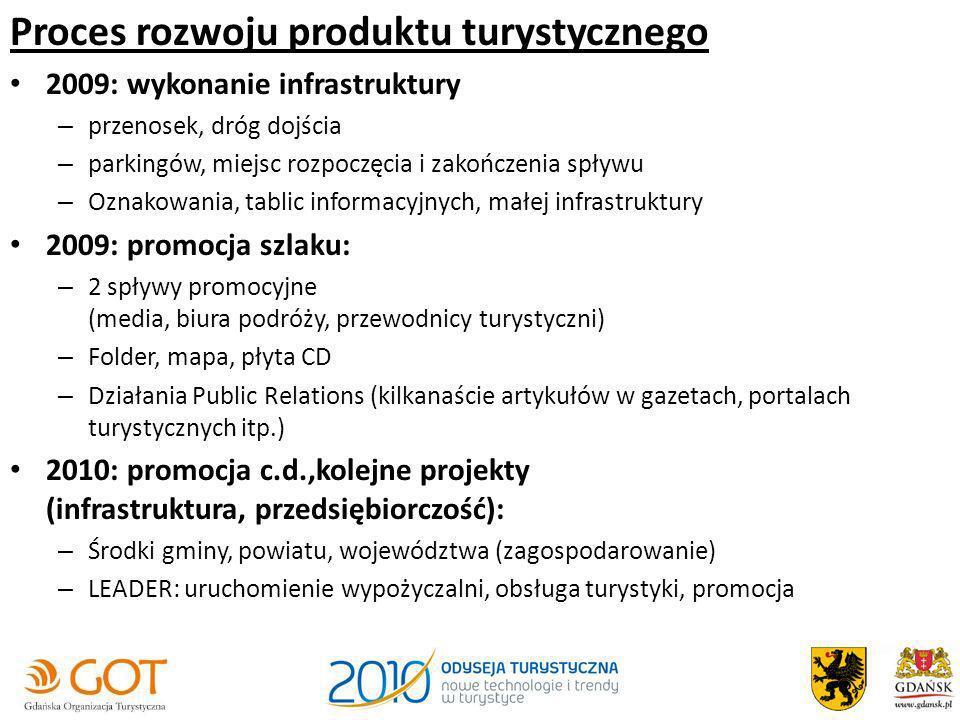 Proces rozwoju produktu turystycznego 2009: wykonanie infrastruktury – przenosek, dróg dojścia – parkingów, miejsc rozpoczęcia i zakończenia spływu –