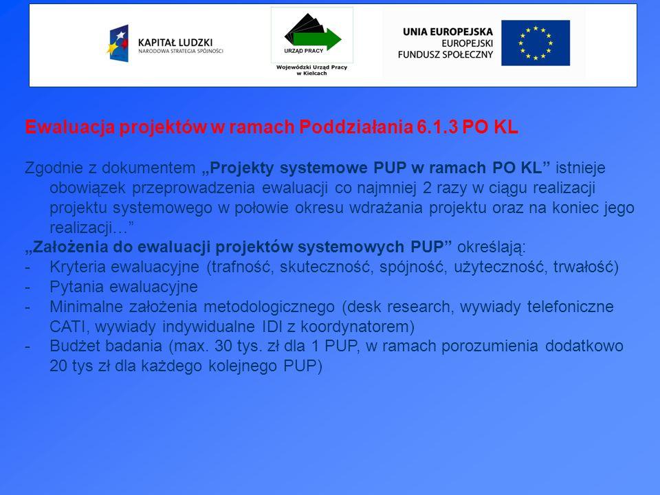 Ewaluacja projektów w ramach Poddziałania 6.1.3 PO KL Zgodnie z dokumentem Projekty systemowe PUP w ramach PO KL istnieje obowiązek przeprowadzenia ewaluacji co najmniej 2 razy w ciągu realizacji projektu systemowego w połowie okresu wdrażania projektu oraz na koniec jego realizacji… Założenia do ewaluacji projektów systemowych PUP określają: -Kryteria ewaluacyjne (trafność, skuteczność, spójność, użyteczność, trwałość) -Pytania ewaluacyjne -Minimalne założenia metodologicznego (desk research, wywiady telefoniczne CATI, wywiady indywidualne IDI z koordynatorem) -Budżet badania (max.