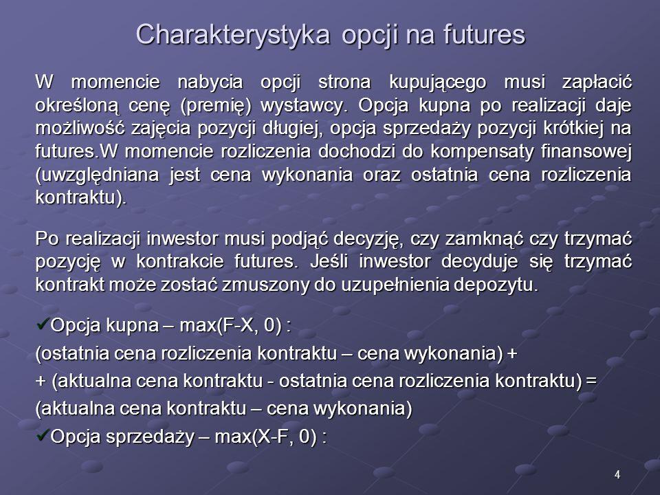 4 Charakterystyka opcji na futures W momencie nabycia opcji strona kupującego musi zapłacić określoną cenę (premię) wystawcy.