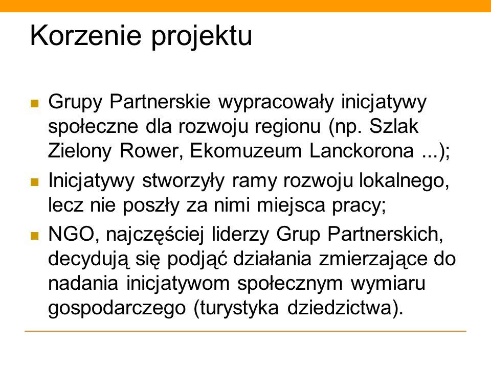 Korzenie projektu Grupy Partnerskie wypracowały inicjatywy społeczne dla rozwoju regionu (np. Szlak Zielony Rower, Ekomuzeum Lanckorona...); Inicjatyw