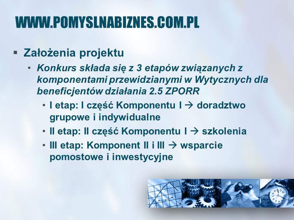WWW.POMYSLNABIZNES.COM.PL Założenia projektu Konkurs składa się z 3 etapów związanych z komponentami przewidzianymi w Wytycznych dla beneficjentów dzi