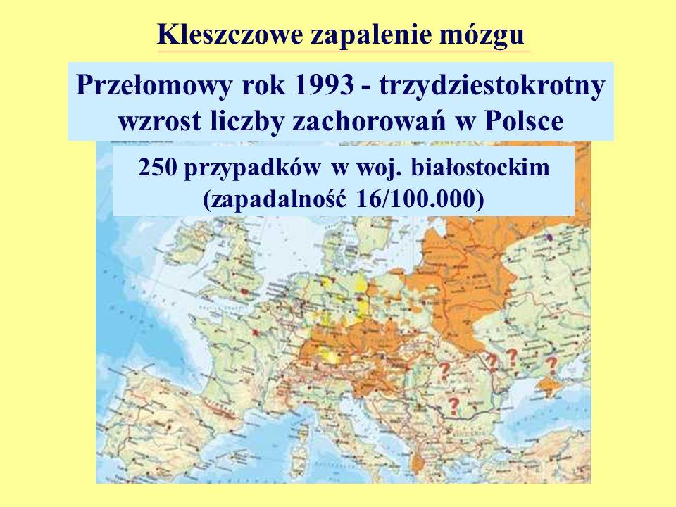 Kleszczowe zapalenie mózgu Przełomowy rok 1993 - trzydziestokrotny wzrost liczby zachorowań w Polsce 250 przypadków w woj. białostockim (zapadalność 1