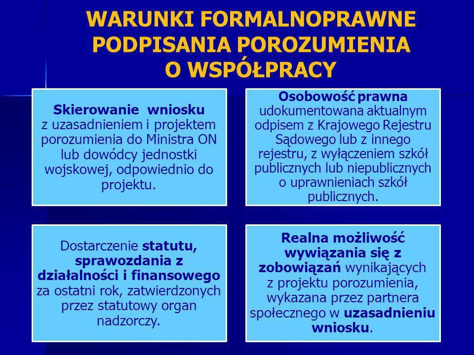 Wnioskodawca składa pisemne oświadczenie, że: 1) nie zalega z płatnościami wobec Zakładu Ubezpieczeń Społecznych i Urzędu Skarbowego; 2)zachowuje neutralność w sprawach politycznych, działa zgodnie ze statutem i innymi wewnętrznymi dokumentami; 3)nie jest wykonawcą odpłatnej umowy na rzecz resortu, ani nie działa na rzecz takiego wykonawcy, z wyłączeniem umów wykonania zadań publicznych zleconych przez MON; 4)nie podlega odpowiedzialności karnej na podstawie przepisów ustawy z dnia 28 października 2002 r.