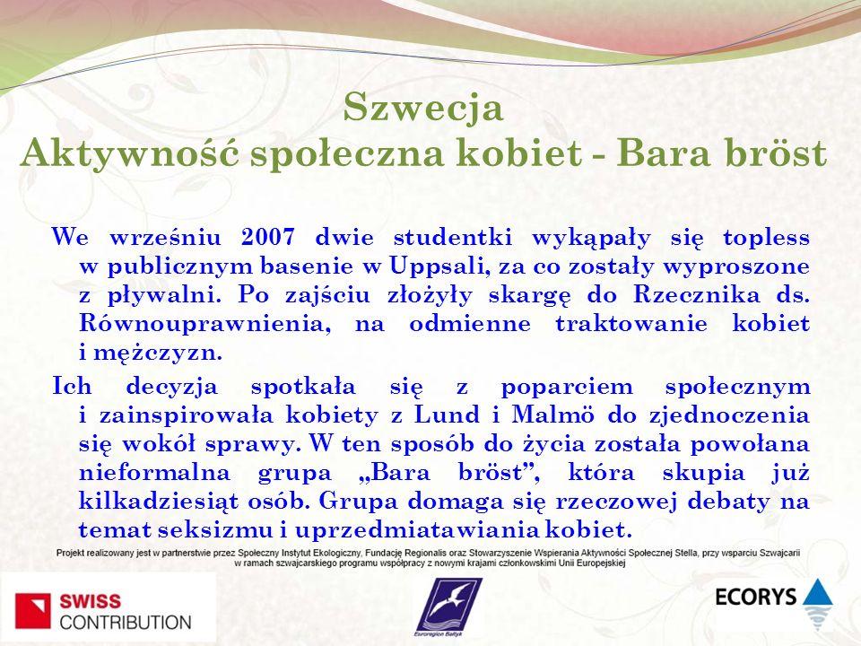 Szwecja Aktywność społeczna kobiet W Szwecji aktywność społeczna kobiet jest powszechna ( co czwarty mieszkaniec Szwecji jest wolontariuszem – kobiety -54%) Jest forma ruchu ludowego, więc reprezentują interesy społeczności lokalnych.