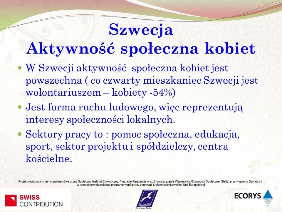 Szwecja Aktywność społeczna kobiet W Szwecji aktywność społeczna kobiet jest powszechna ( co czwarty mieszkaniec Szwecji jest wolontariuszem – kobiety