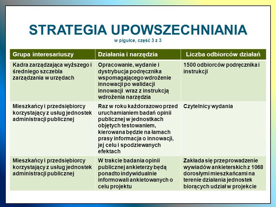 STRATEGIA UPOWSZECHNIANIA w pigułce, część 3 z 3 Grupa interesariuszyDziałania i narzędziaLiczba odbiorców działań Kadra zarządzająca wyższego i średn