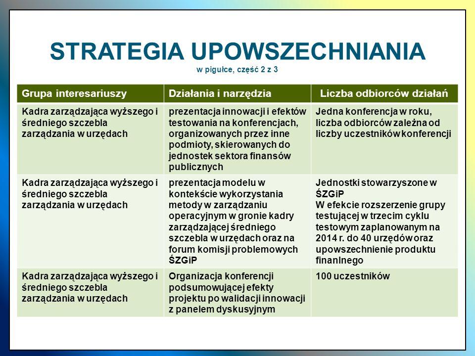 STRATEGIA UPOWSZECHNIANIA w pigułce, część 2 z 3 Grupa interesariuszyDziałania i narzędziaLiczba odbiorców działań Kadra zarządzająca wyższego i średn