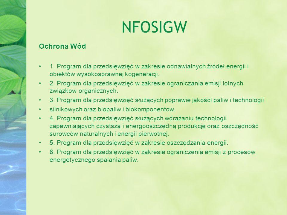 NFOSIGW Ochrona Wód 1. Program dla przedsięwzięć w zakresie odnawialnych źródeł energii i obiektów wysokosprawnej kogeneracji. 2. Program dla przedsię
