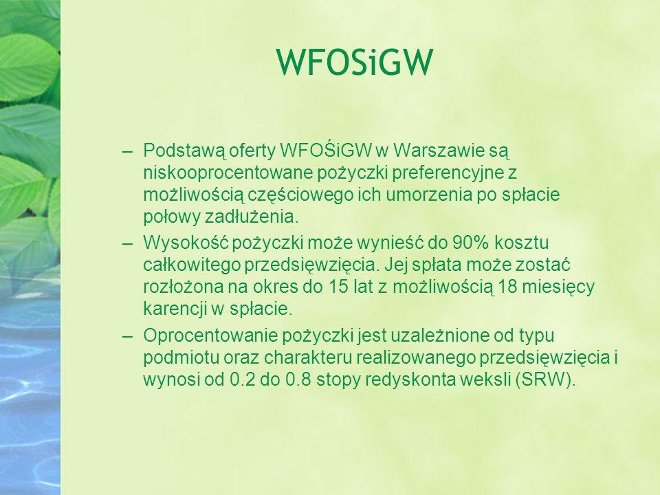 WFOSiGW –Podstawą oferty WFOŚiGW w Warszawie są niskooprocentowane pożyczki preferencyjne z możliwością częściowego ich umorzenia po spłacie połowy za