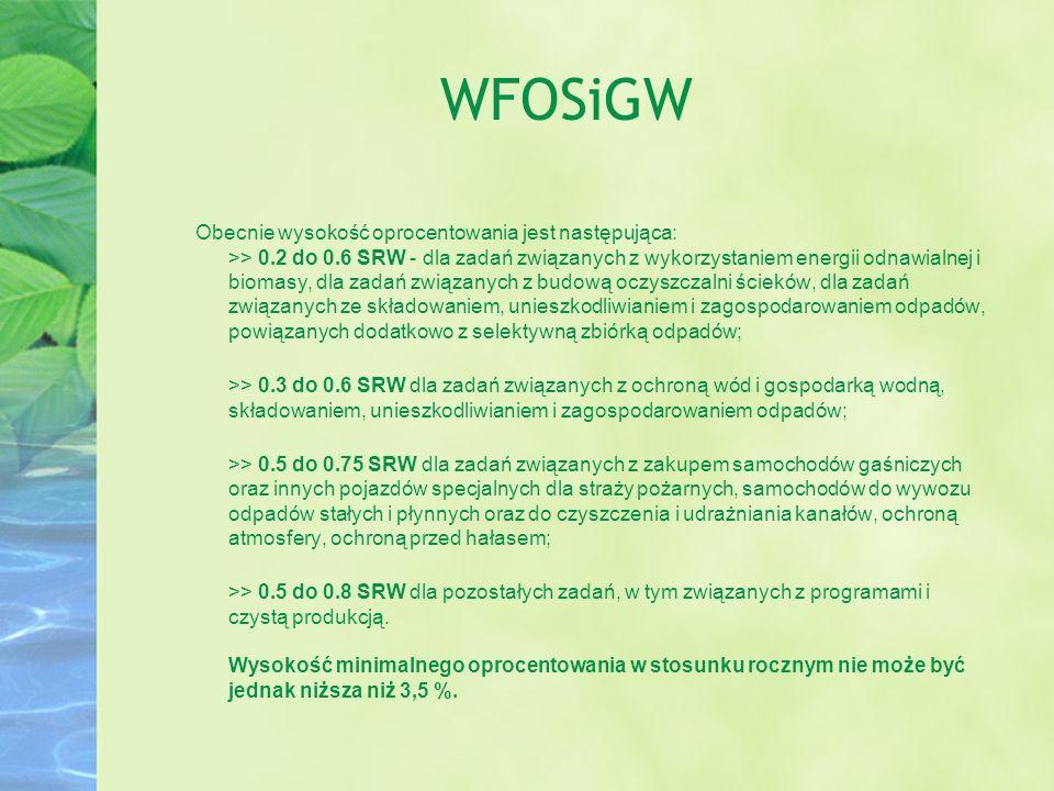 WFOSiGW Obecnie wysokość oprocentowania jest następująca: >> 0.2 do 0.6 SRW - dla zadań związanych z wykorzystaniem energii odnawialnej i biomasy, dla