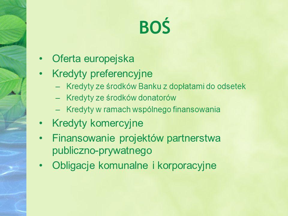 BOŚ Oferta europejska Kredyty preferencyjne –Kredyty ze środków Banku z dopłatami do odsetek –Kredyty ze środków donatorów –Kredyty w ramach wspólnego