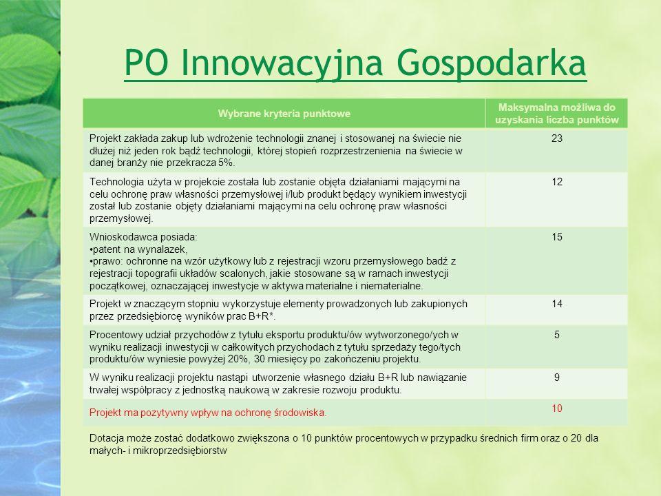 PO Innowacyjna Gospodarka Wybrane kryteria punktowe Maksymalna możliwa do uzyskania liczba punktów Projekt zakłada zakup lub wdrożenie technologii zna