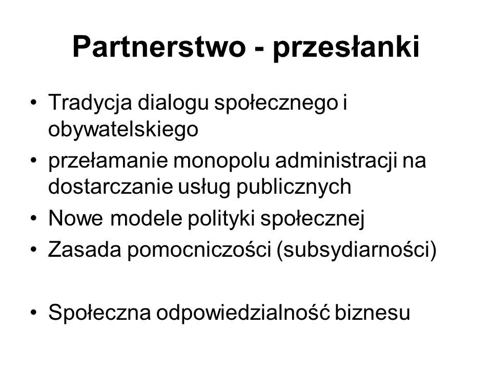 Partnerstwo - przesłanki Tradycja dialogu społecznego i obywatelskiego przełamanie monopolu administracji na dostarczanie usług publicznych Nowe model