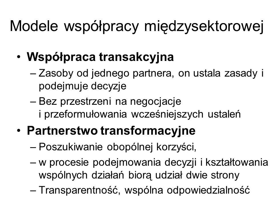 Modele współpracy międzysektorowej Współpraca transakcyjna –Zasoby od jednego partnera, on ustala zasady i podejmuje decyzje –Bez przestrzeni na negoc