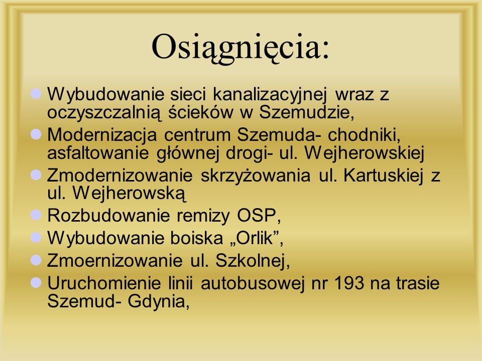 Gminna Izba Regionalna Gminna Izba Regionalna w Łebnie powstała z inicjatywy dyrektora Szkoły Podstawowej w Łebnie - Edmunda Pionka, Oddziału ZK-P w Szemudzie przy poparciu ze strony władz Gminy Szemud.