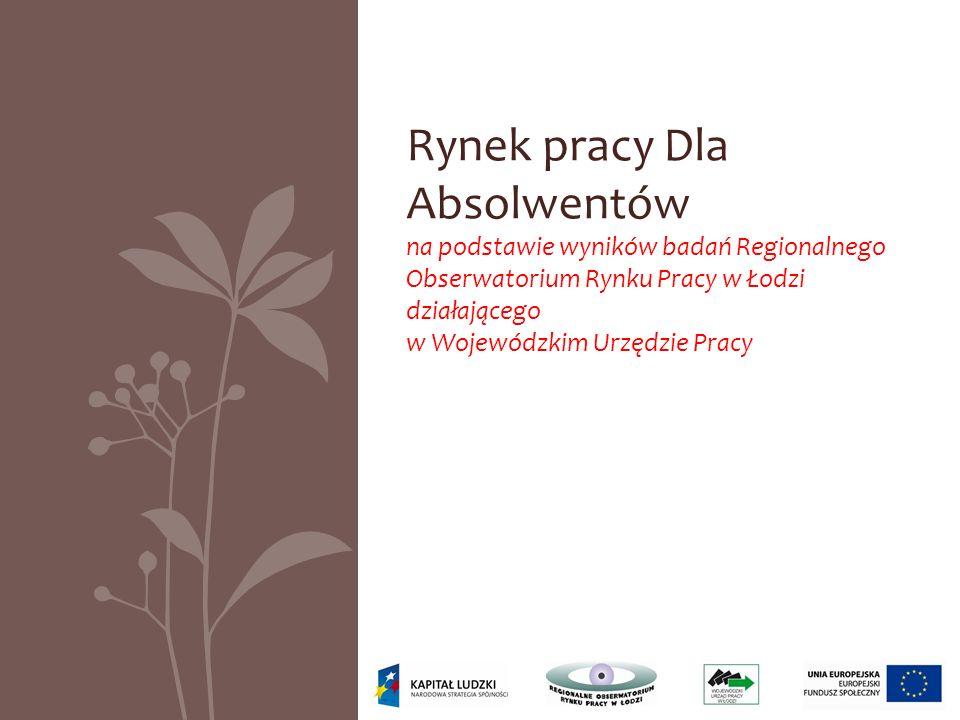 Rynek pracy Dla Absolwentów na podstawie wyników badań Regionalnego Obserwatorium Rynku Pracy w Łodzi działającego w Wojewódzkim Urzędzie Pracy