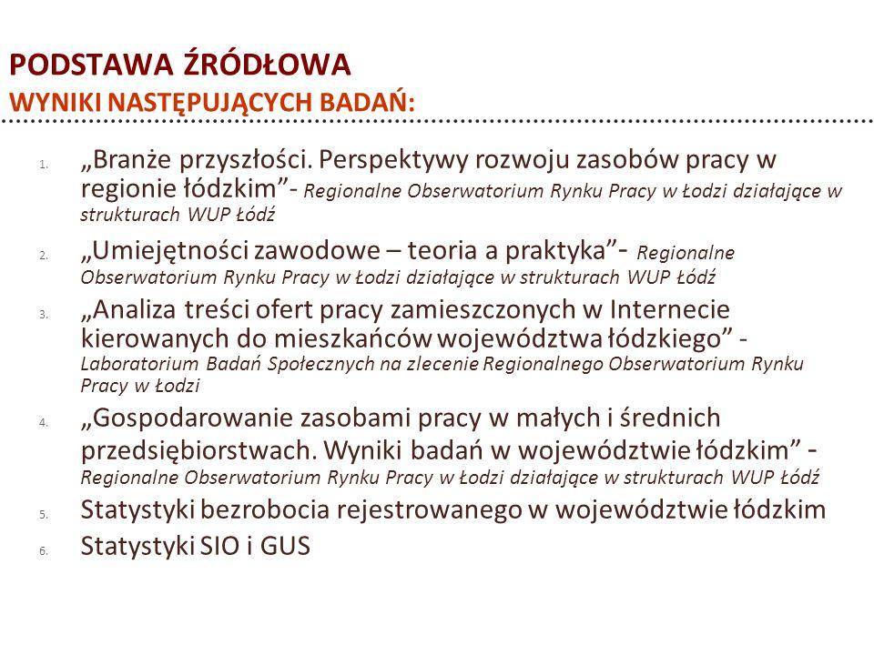 PODSTAWA ŹRÓDŁOWA WYNIKI NASTĘPUJĄCYCH BADAŃ: 1. Branże przyszłości. Perspektywy rozwoju zasobów pracy w regionie łódzkim- Regionalne Obserwatorium Ry