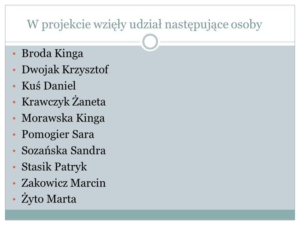 W projekcie wzięły udział następujące osoby Broda Kinga Dwojak Krzysztof Kuś Daniel Krawczyk Żaneta Morawska Kinga Pomogier Sara Sozańska Sandra Stasi