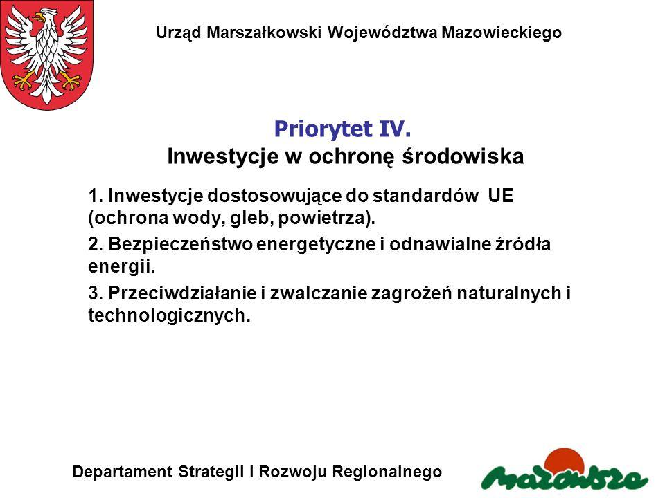 Urząd Marszałkowski Województwa Mazowieckiego Departament Strategii i Rozwoju Regionalnego Priorytet IV. Inwestycje w ochronę środowiska 1. Inwestycje
