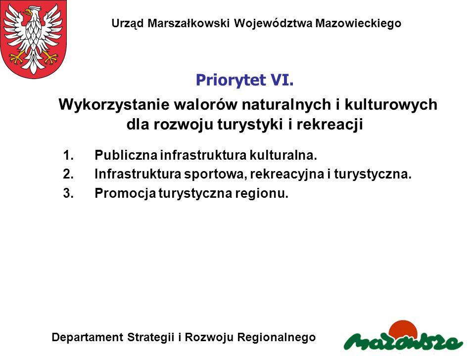 Urząd Marszałkowski Województwa Mazowieckiego Departament Strategii i Rozwoju Regionalnego Priorytet VI. Wykorzystanie walorów naturalnych i kulturowy