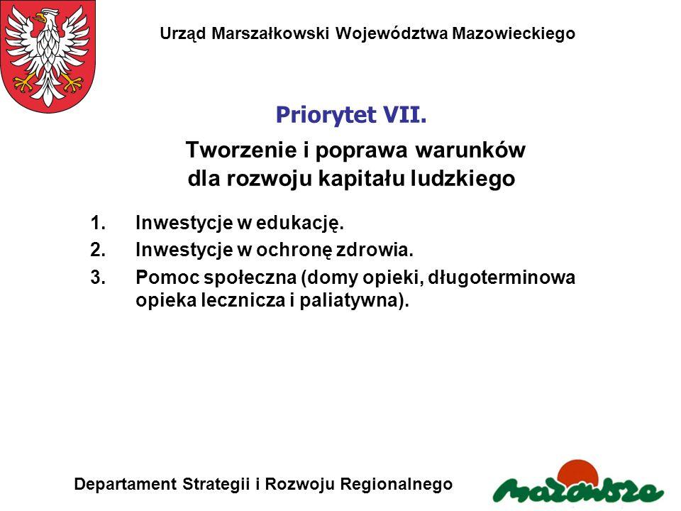 Urząd Marszałkowski Województwa Mazowieckiego Departament Strategii i Rozwoju Regionalnego Priorytet VII. Tworzenie i poprawa warunków dla rozwoju kap