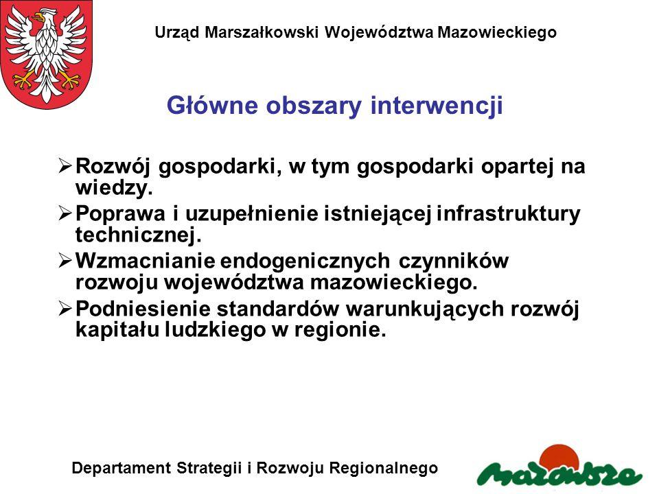 Urząd Marszałkowski Województwa Mazowieckiego Departament Strategii i Rozwoju Regionalnego Główne obszary interwencji Rozwój gospodarki, w tym gospoda