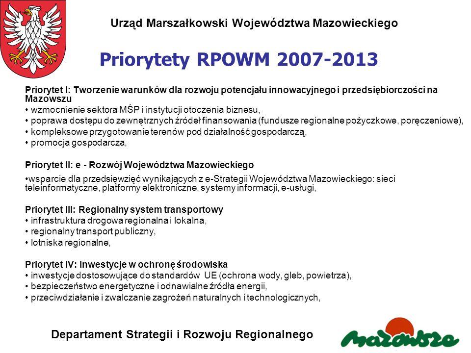 Urząd Marszałkowski Województwa Mazowieckiego Departament Strategii i Rozwoju Regionalnego Priorytety RPOWM 2007-2013 Priorytet I: Tworzenie warunków