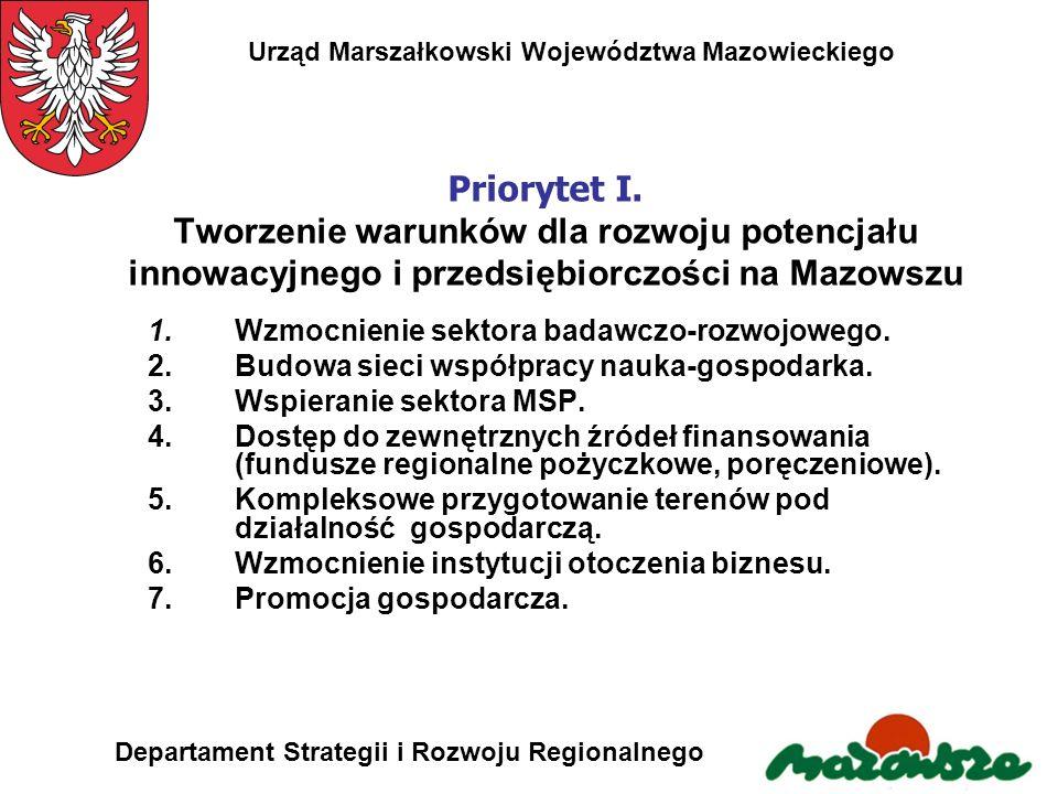 Urząd Marszałkowski Województwa Mazowieckiego Departament Strategii i Rozwoju Regionalnego Priorytet I. Tworzenie warunków dla rozwoju potencjału inno