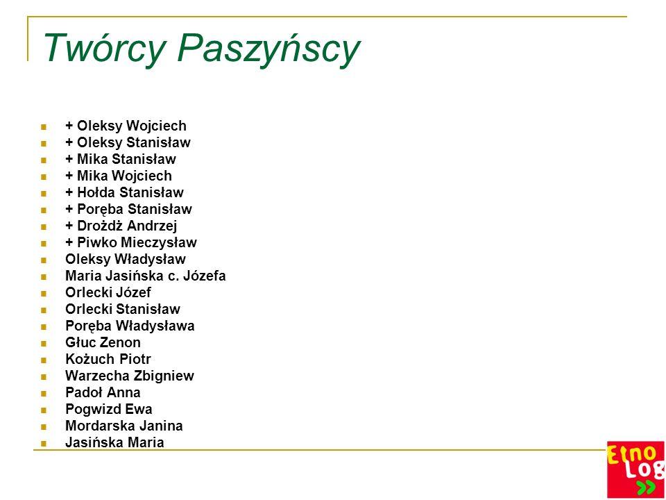 Twórcy Paszyńscy + Oleksy Wojciech + Oleksy Stanisław + Mika Stanisław + Mika Wojciech + Hołda Stanisław + Poręba Stanisław + Drożdż Andrzej + Piwko M