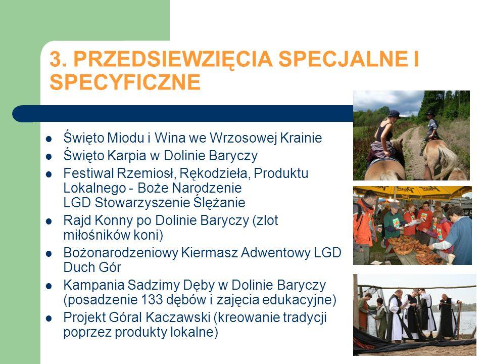 3. PRZEDSIEWZIĘCIA SPECJALNE I SPECYFICZNE Święto Miodu i Wina we Wrzosowej Krainie Święto Karpia w Dolinie Baryczy Festiwal Rzemiosł, Rękodzieła, Pro